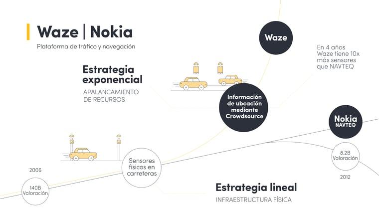 Empresas exponenciales-01