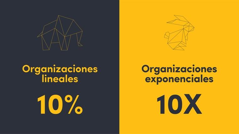 Empresas exponenciales-03