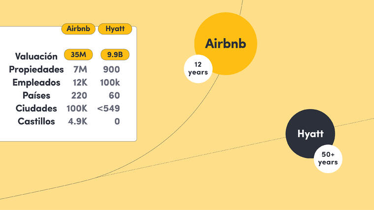 Empresas exponenciales-05